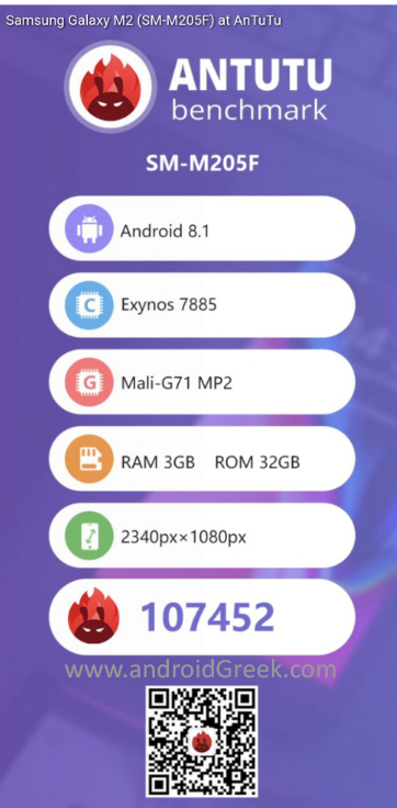GALAXY M20 SPOTTED ON ANTUTU