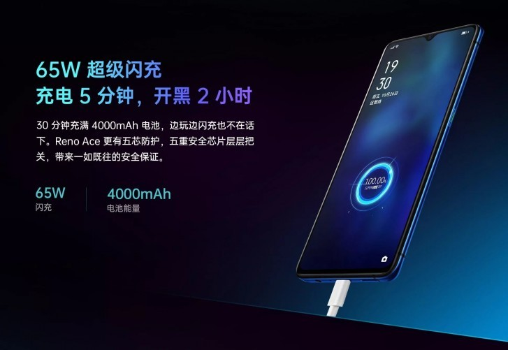 Oppo Reno Ace with 65W SuperVOOC Charging, Launched in china, full specs and Price