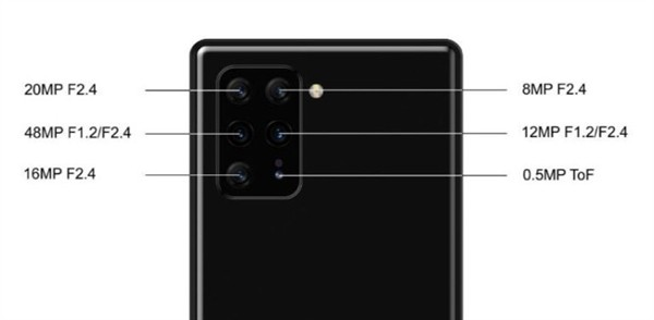 Sony Xperia 0 unvieled with 6 cameras and Snapdragon 865 Soc
