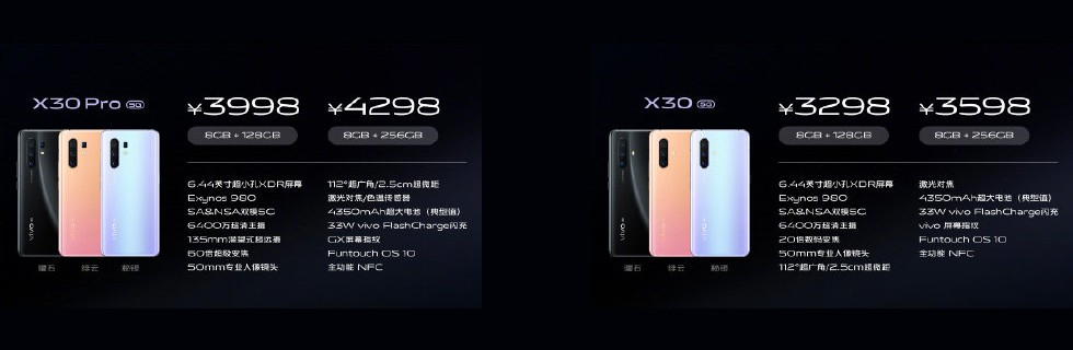 Vivo X30 and X30 Pro launched in china, Full specs and Price