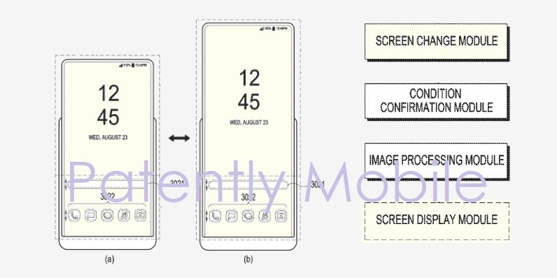 Samsung's Latest Patent Suggest an expandable display in a Smartphone