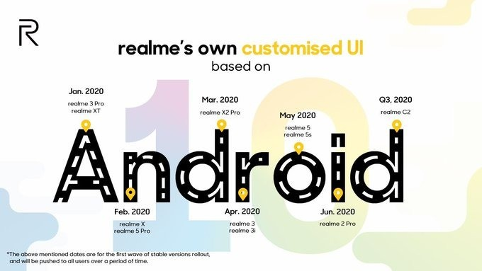 Realme UI ColorOS 7 based on Android 10 Leaked Screenshot and Video
