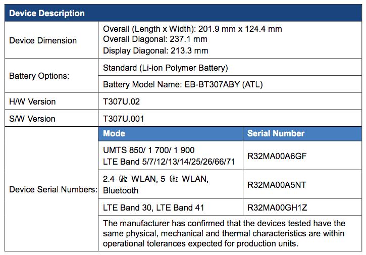 Samsung Galaxy Tab A4s Get Certified To FCC, Specification Leaked Out