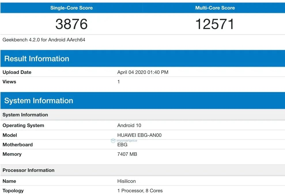 Honor upcoming Device EBG-AN00 spotted on Geekbench benchmark with Android 10