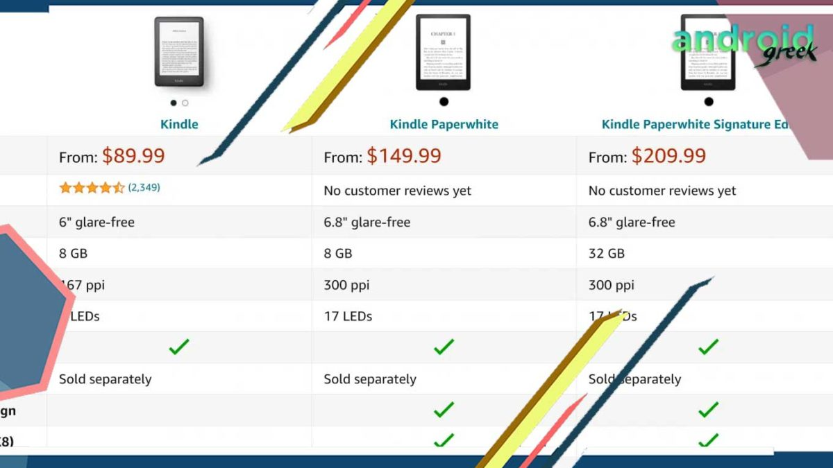 Amazon Paperwhite 5 Signature Edition with 6.8-inch accidentally leaked on Amazon itself.